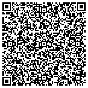 QR-код с контактной информацией организации ООО AROUND group