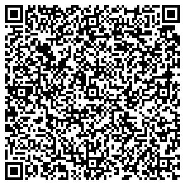 QR-код с контактной информацией организации НОВОСТИ ЗАКАРПАТЬЯ, ГАЗЕТА, ГП
