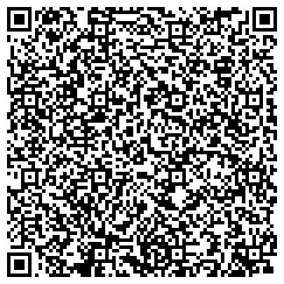 QR-код с контактной информацией организации РЕГИОНАЛЬНЫЙ ФОНД ПОДДЕРЖКИ ПРЕДПРИНИМАТЕЛЬСТВА ПО ЗАКАРПАТСКОЙ ОБЛАСТИ