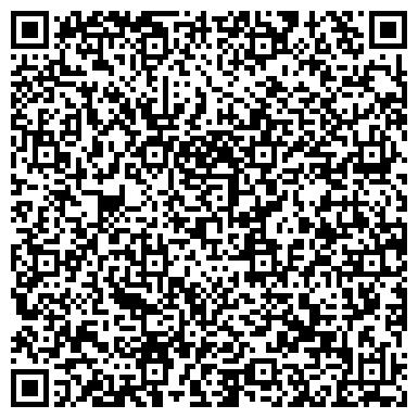 QR-код с контактной информацией организации ХАРЬКОВСКОЕ ОТДЕЛЕНИЕ ИНСТИТУТА ЭКОНОМИКИ НАН УКАИНЫ, ГП