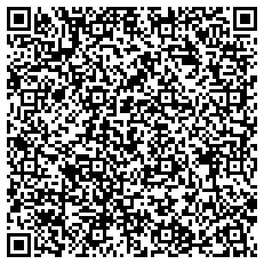 QR-код с контактной информацией организации ПРИВАТБАНК, АКБ, ХАРЬКОВСКОЕ ЦЕНТРАЛЬНОЕ ОТДЕЛЕНИЕ, ЗАО