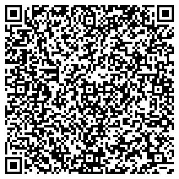 QR-код с контактной информацией организации ИННОВАЦИОННО-ПРОМЫШЛЕННЫЙ БАНК, ОАО