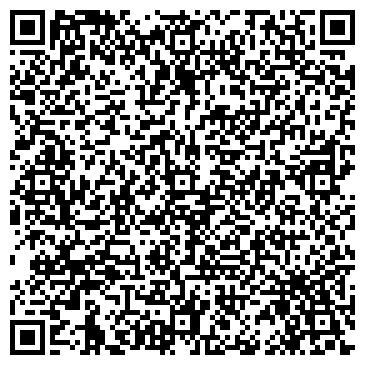 QR-код с контактной информацией организации РЕГИОН-БАНК, РЕГИОНАЛЬНЫЙ АКБ