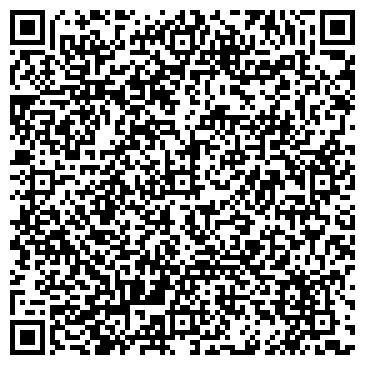 QR-код с контактной информацией организации УКРСИББАНК, ИННОВАЦИОННЫЙ АКБ