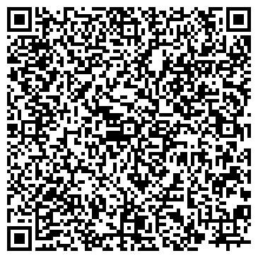 QR-код с контактной информацией организации УКРСОЦБАНК, АКБ, ХАРЬКОВСКИЙ ОБЛАСТНОЙ ФИЛИАЛ