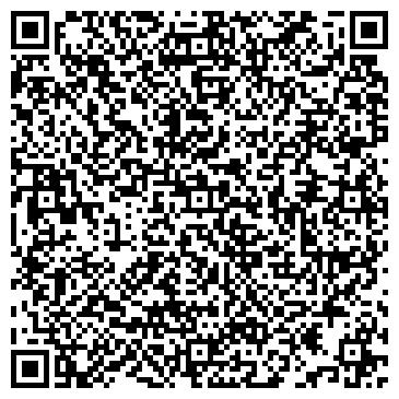 QR-код с контактной информацией организации ФОРМУЛА БЕЗОПАСНОСТИ