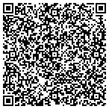 QR-код с контактной информацией организации ИП Волчанин В.В. Грузоперевозки от 1 кг до 20т