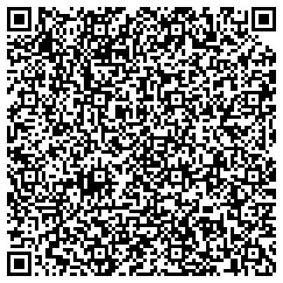 QR-код с контактной информацией организации ООО Новосибирское Коллекторское Агентство