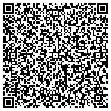 QR-код с контактной информацией организации ГИМНАЗИЯ № 1516