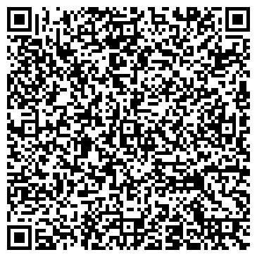 QR-код с контактной информацией организации ИП Праздничное агентство Zeppelin