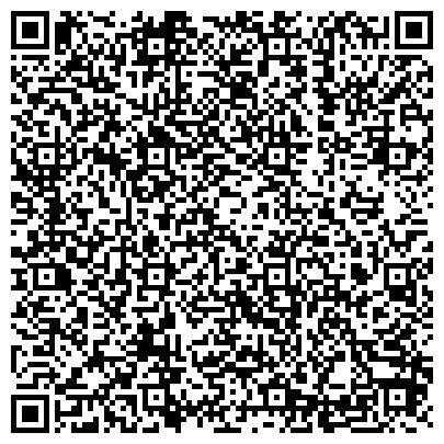 QR-код с контактной информацией организации ООО Интернет магазин продукции Neways/Modere/Santegra