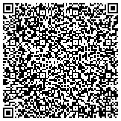QR-код с контактной информацией организации Глазная клиника доктора Беликовой