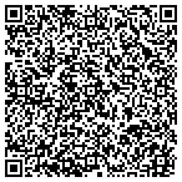 QR-код с контактной информацией организации Формула воздуха