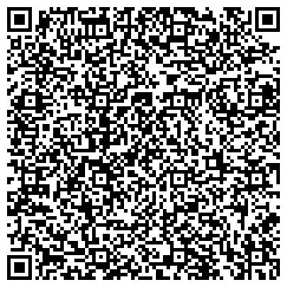 QR-код с контактной информацией организации ООО Экспертиза проекта строительства