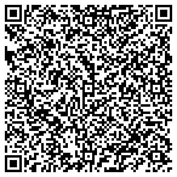 QR-код с контактной информацией организации ОАО РЕСО-Гарантия