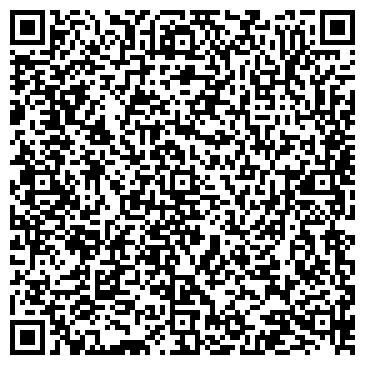 QR-код с контактной информацией организации ООО ГЛАВОКНА (ДокторОкно)