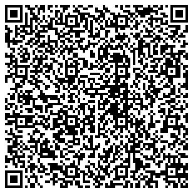 QR-код с контактной информацией организации Blanco Dealer