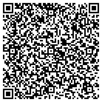 QR-код с контактной информацией организации RomaniaGood