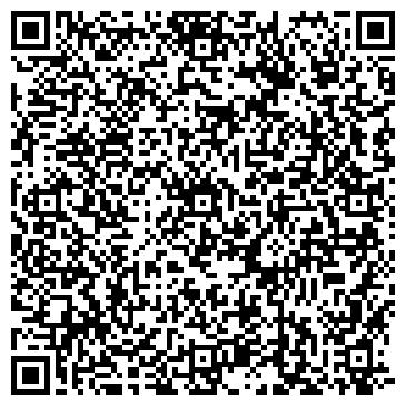 QR-код с контактной информацией организации ИП Ковалев Перемычки железобетонные