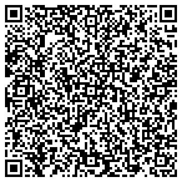 QR-код с контактной информацией организации ПРЕМЬЕР БАНК АКБ
