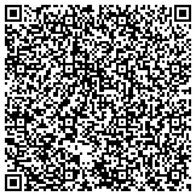 """QR-код с контактной информацией организации ООО НПФ """"Промышленные технологии и системы"""""""