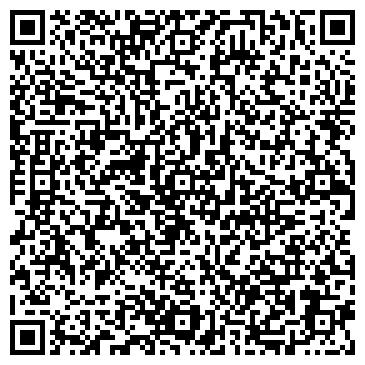 QR-код с контактной информацией организации Перчатки оптом