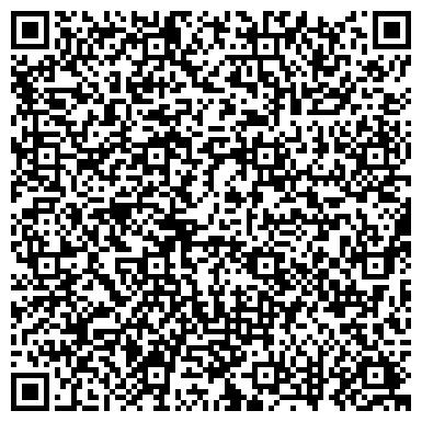 QR-код с контактной информацией организации Продажа деревообрабатывающего инструмента, ИП Шпачук И П