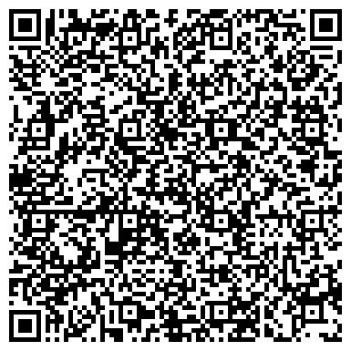 QR-код с контактной информацией организации Петербургская школа глубинных практик АТМО