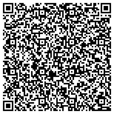 QR-код с контактной информацией организации Геогруп - геодезические работы