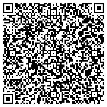 QR-код с контактной информацией организации ИП ФОТО-УНИВЕРМАГ
