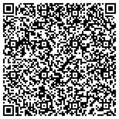 QR-код с контактной информацией организации ФОРАБАНК