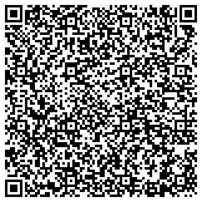 QR-код с контактной информацией организации ИП Мартяшов В Н Ремонт ноутбуков, принтеров, планшетов, сотовых
