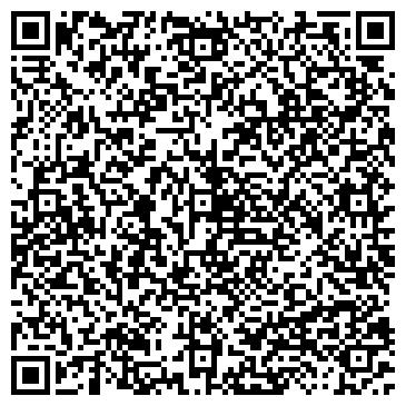 QR-код с контактной информацией организации INC. Малина