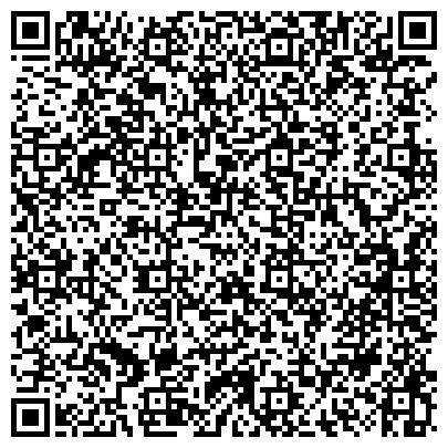 QR-код с контактной информацией организации ПРЕФЕКТУРА ЮЖНОГО АДМИНИСТРАТИВНОГО ОКРУГА