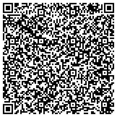 """QR-код с контактной информацией организации ООО Агентство недвижимости """"ПАРТНЕР"""""""