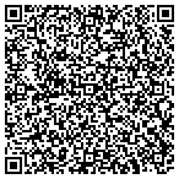"""QR-код с контактной информацией организации ООО """"Пластмассы Петербург"""""""