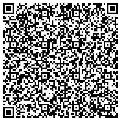 QR-код с контактной информацией организации ООО КовровУпак - Демонстрационное оборудование