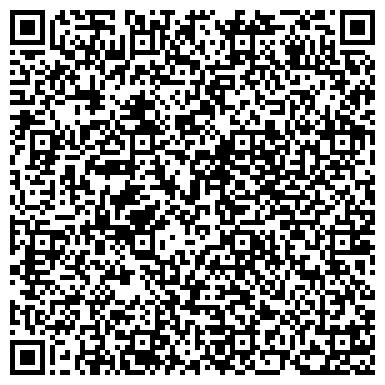 QR-код с контактной информацией организации Адвокат Маркин Михаил Николаевич