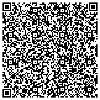 """QR-код с контактной информацией организации Турагентство """"Все Включено"""""""