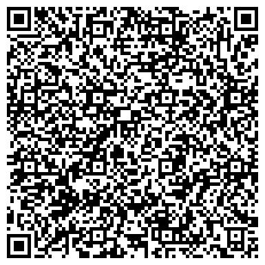 QR-код с контактной информацией организации ИП Центр духовного развития « Сфера  Сознания »