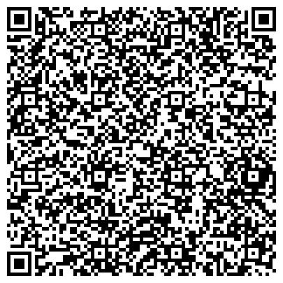 QR-код с контактной информацией организации ИП Мастер GSM, Сервисный центр мобильной электроники