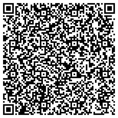 QR-код с контактной информацией организации Предсказатель Владимир