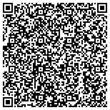 QR-код с контактной информацией организации ХОР НОВОСПАССКОГО МОНАСТЫРЯ