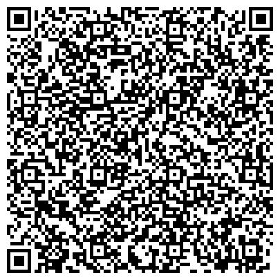 """QR-код с контактной информацией организации ИП Aварийное вскрытие замков  """"Na-zamke.ru"""""""