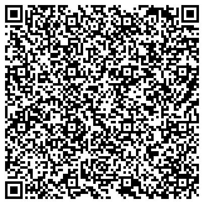QR-код с контактной информацией организации Научно-практический психоневрологический центр им. З.П. Соловьева