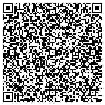 QR-код с контактной информацией организации БАНК КРЕДИТОВАНИЯ МАЛОГО БИЗНЕСА АБ