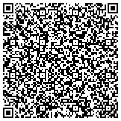"""QR-код с контактной информацией организации ИП """"Екатеринбургская компания по недвижимости и защите прав"""""""
