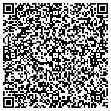 QR-код с контактной информацией организации LTD Банкнотос