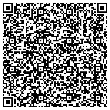 """QR-код с контактной информацией организации ООО """"Ижевский завод пластмасс"""""""