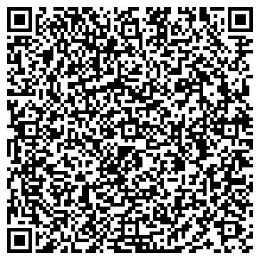 """QR-код с контактной информацией организации ООО """"Промэталонприбор"""""""